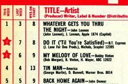 Bb39 coda charts john lennon 1974 billboard 650